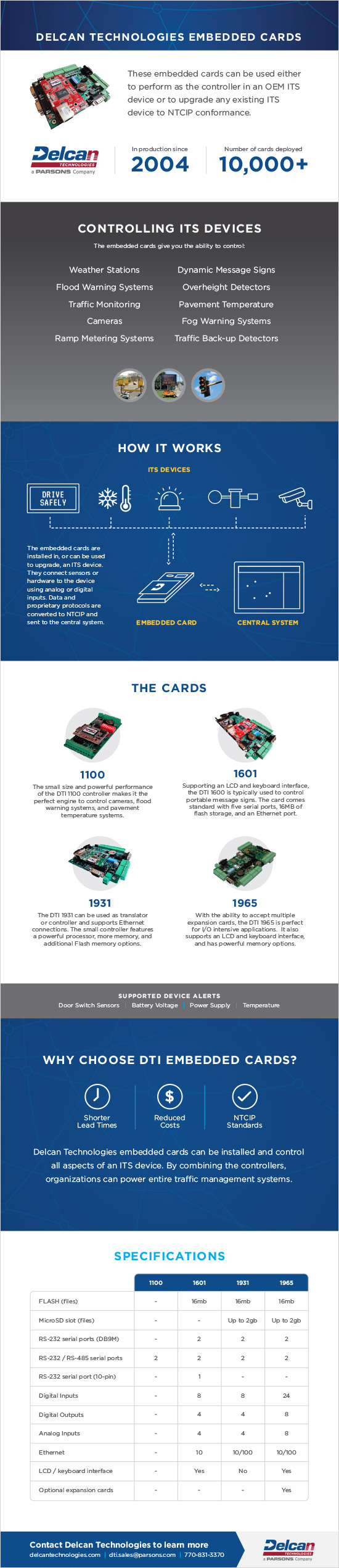 delcan-technologies-embedded-cards